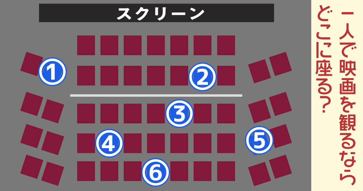映画館 座席 恋愛 性格 心理テスト