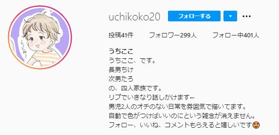 uchikoko