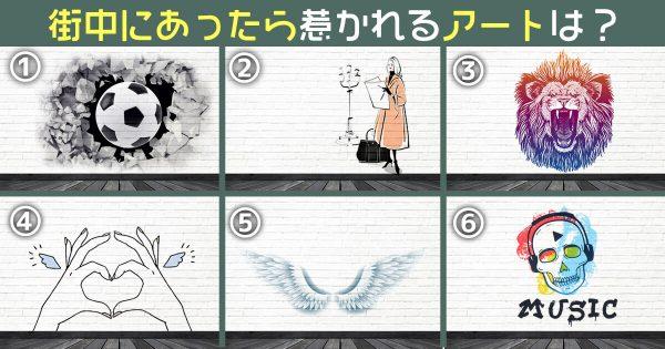 壁 アート 適職 心理テスト