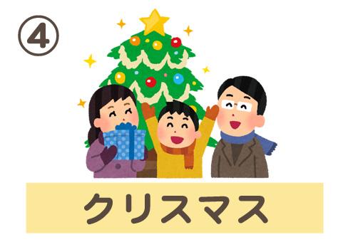 季節 行事 惚れる 特徴 心理テスト クリスマス