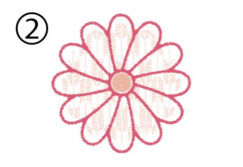 花 柄 ニヤける 心理テスト