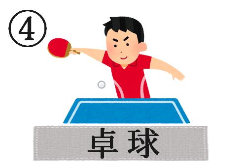 球技 今年 やるべき 心理テスト 卓球
