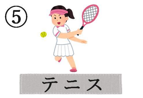球技 今年 やるべき 心理テスト テニス