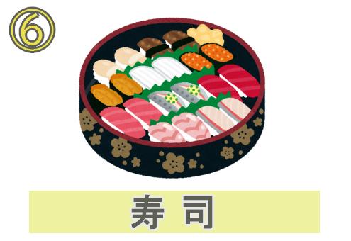 ごちそう色気 心理テスト 寿司