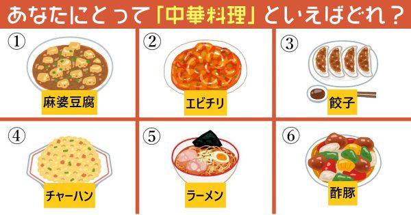 中華料理 キャラの濃さ 心理テスト