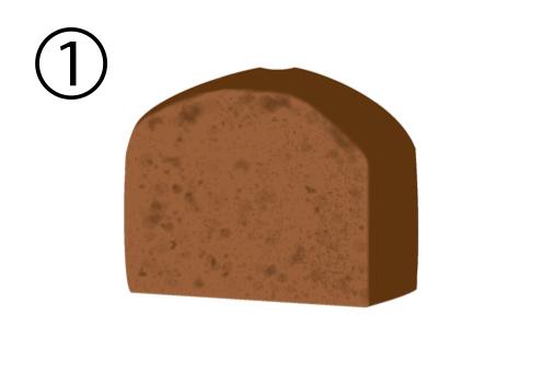 パウンドケーキ デートプラン 心理テスト