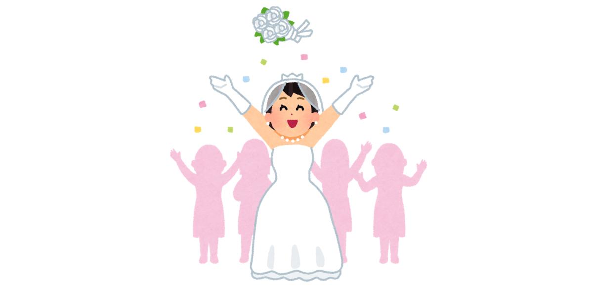 光 世の中 不満 心理テスト 結婚