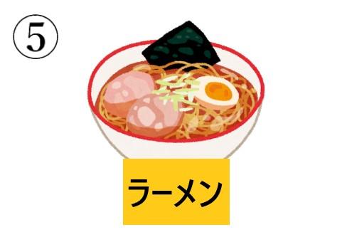 中華料理 キャラの濃さ 心理テスト ラーメン