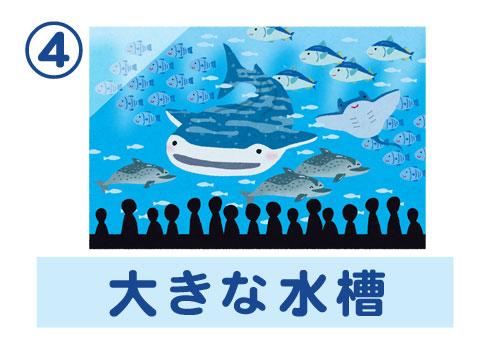 水族館 自分ルール 心理テスト 大きな水槽