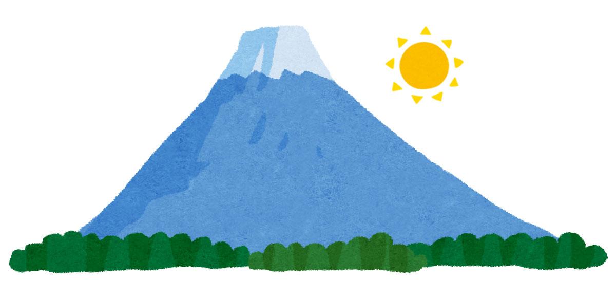 ハート 理想の高さ 心理テスト 富士山
