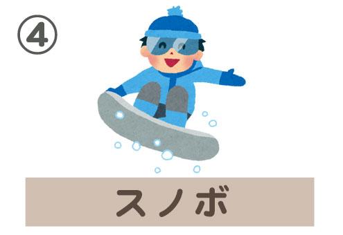雪 ウィンタースポーツ 伝説 生き物 心理テスト スノボ