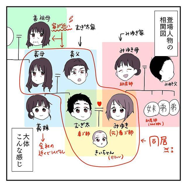 miyuki_nikki1_122787821_199923871514978_6552621130286117406_n