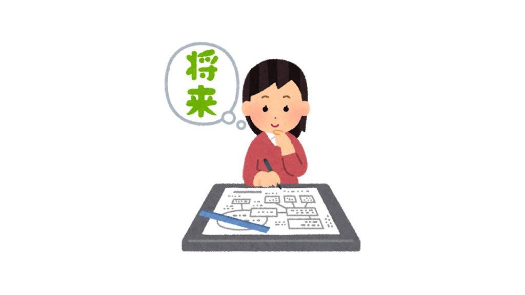 木 スタートダッシュ 計画 心理テスト