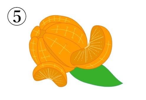 オレンジ SNS 支配 依存 心理テスト