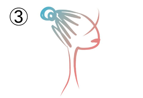横顔 好きになる人 タイプ 心理テスト