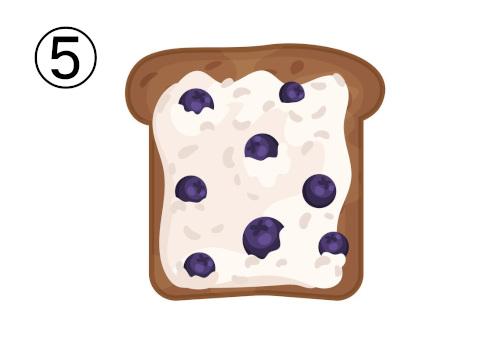 パン デザイン 好み 心理テスト