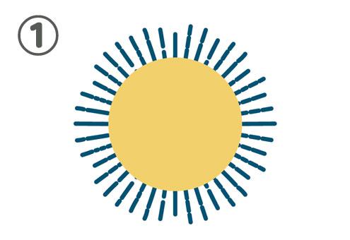 太陽 SNS アイコン 運気 心理テスト