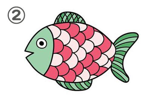 魚 テンション 激しい 心理テスト