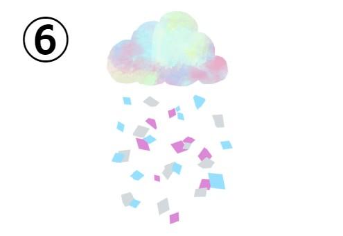 雲 メルヘン めんどくさい 心理テスト