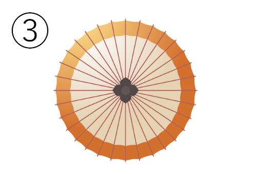 縁がオレンジの白い和傘