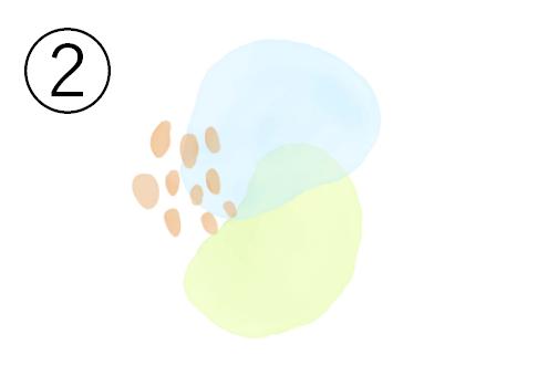 重なった水色丸と黄緑丸、左に赤い点々の水彩の図