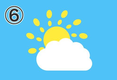 大小の歪んだ楕円が伸びた太陽と雲