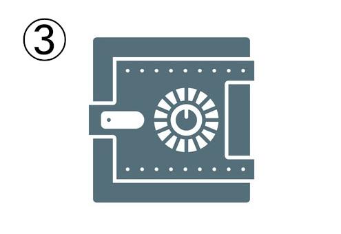 鍵とダイヤル式の金庫