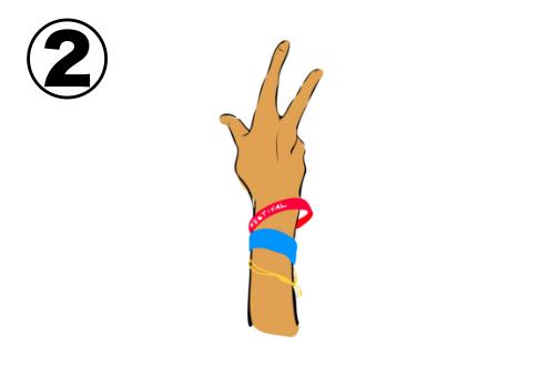 三本指を立てた右手