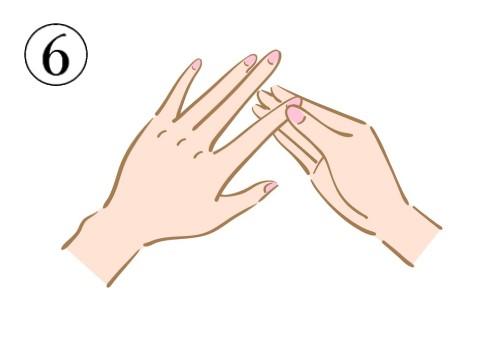 右手で人差し指をつまんでいる絵