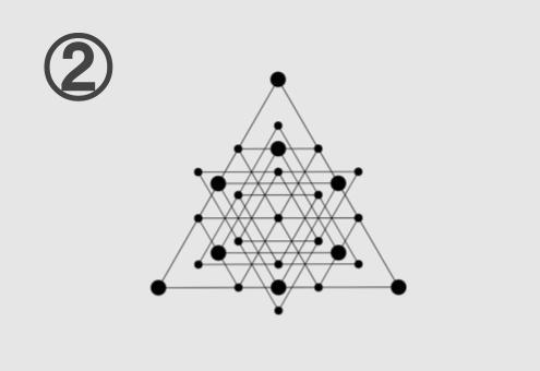 三角形と逆三角形が組み合わさってできた図