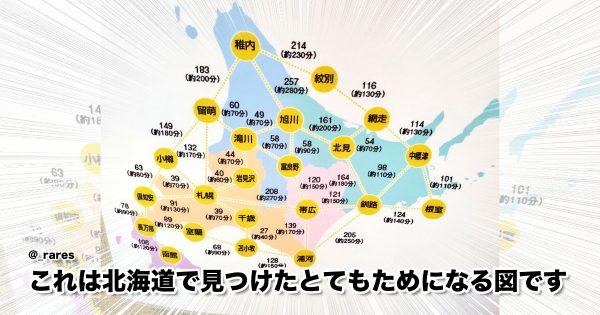 「北海道はでっかいどう!」ってギャグじゃなかったの…? 8選
