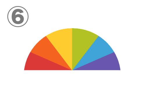 半円グラフのような虹