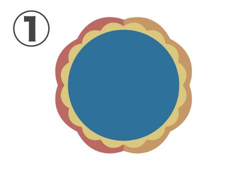 オークルとオレンジの縁、黄色ライン、中心青のふわっとしたフレーム