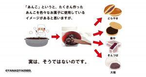 ハロウィンまでに押さえておきたい「お菓子のヒミツ」7選